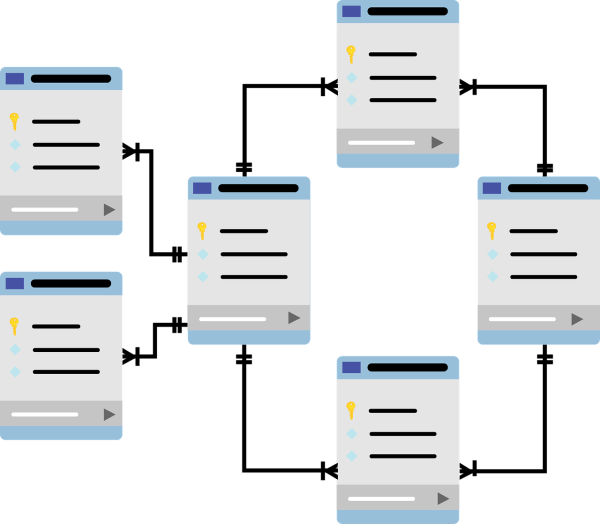 curso de acceso a base de datos