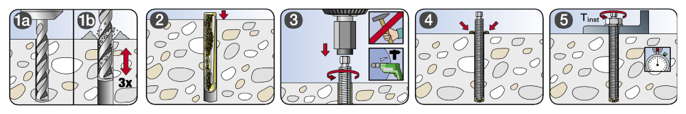 Taquete Químico RM II