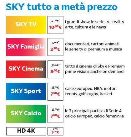 """La """"Super Promozione di Pasqua"""" per i clienti Sky"""
