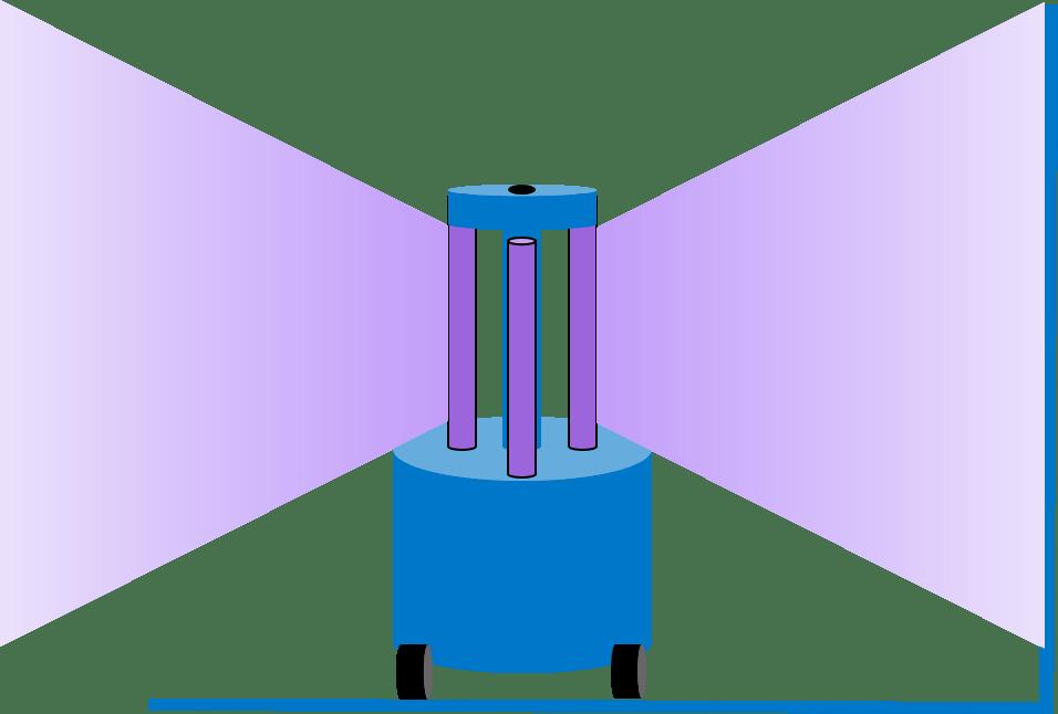 Progettazione di robot UV per contrastare la diffusione della COVID-19