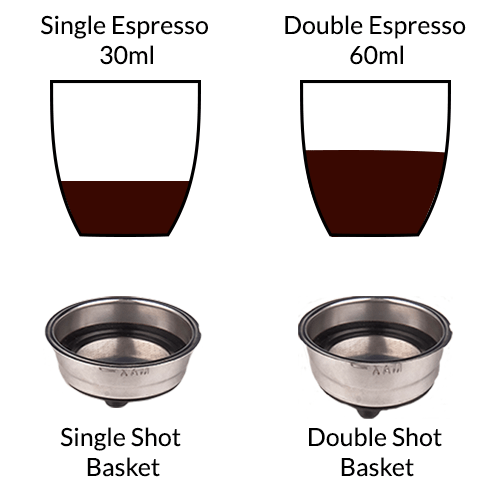 single and double espresso