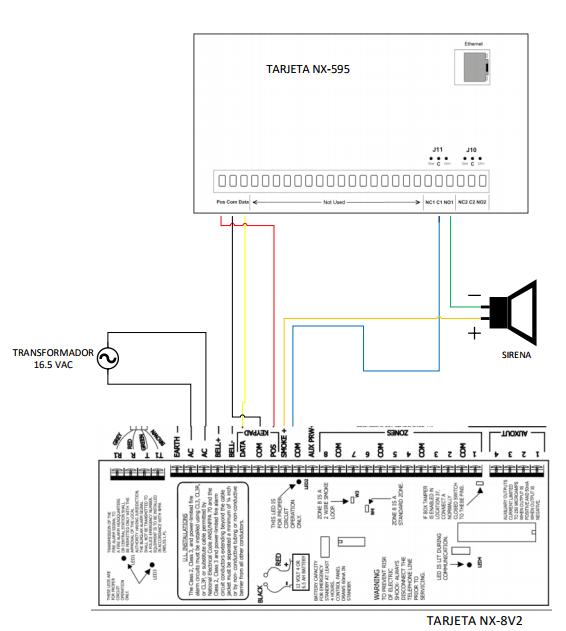 ¿Cómo conectar una alarma vecinal IP con el comunicador IP