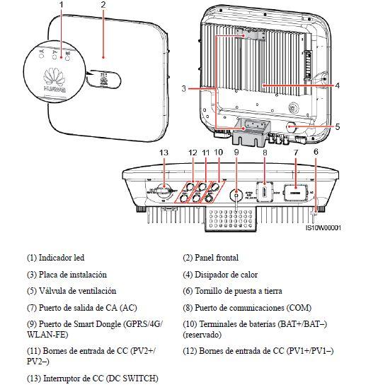 Inversor híbrido trifásico HUAWEI SUN2000-5KTL-M0 ! Tienda
