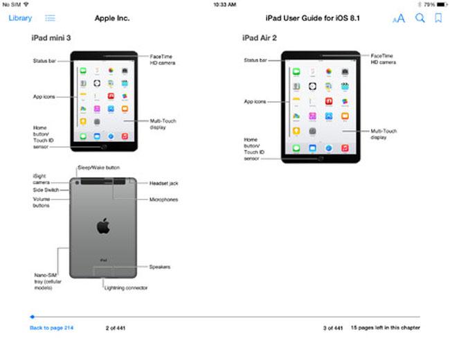 iPad-Air-2 y iPad Mini 3