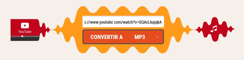 Mejores alternativas a YouTube-mp3 para convertir vídeos de YouTube a MP3 en Windows