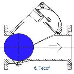 Danfoss 3 Way Valve Wiring Diagram Ford Diagrams Non Return Check Valves Quick Coupling ~ Elsavadorla