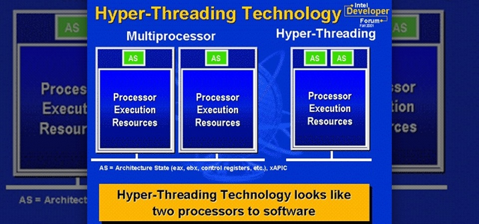 Does Hyper-Threading Help Performance