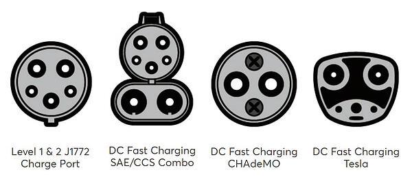EV Charging Plugs