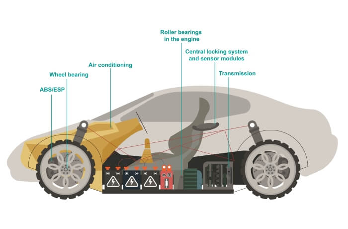 DO ELECTRIC CARS USE OIL