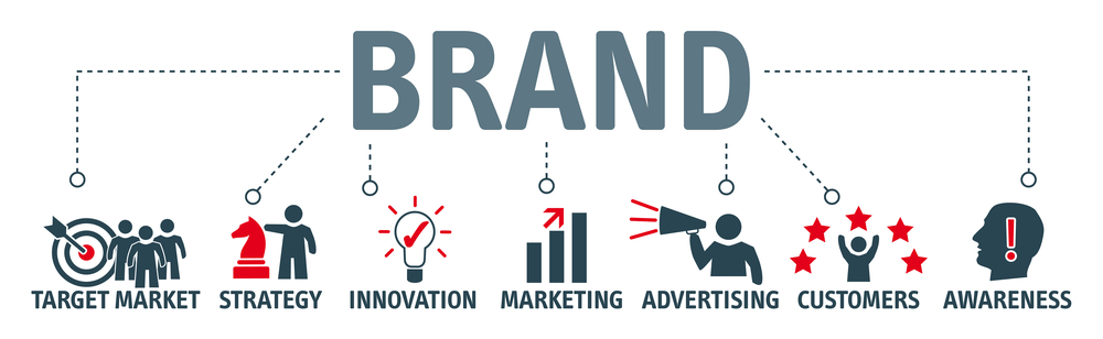 How to Promote Your Brand
