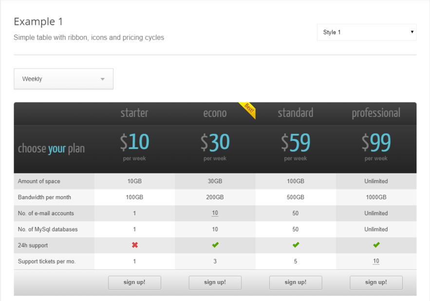 CSS3 Responsive WordPress Compare