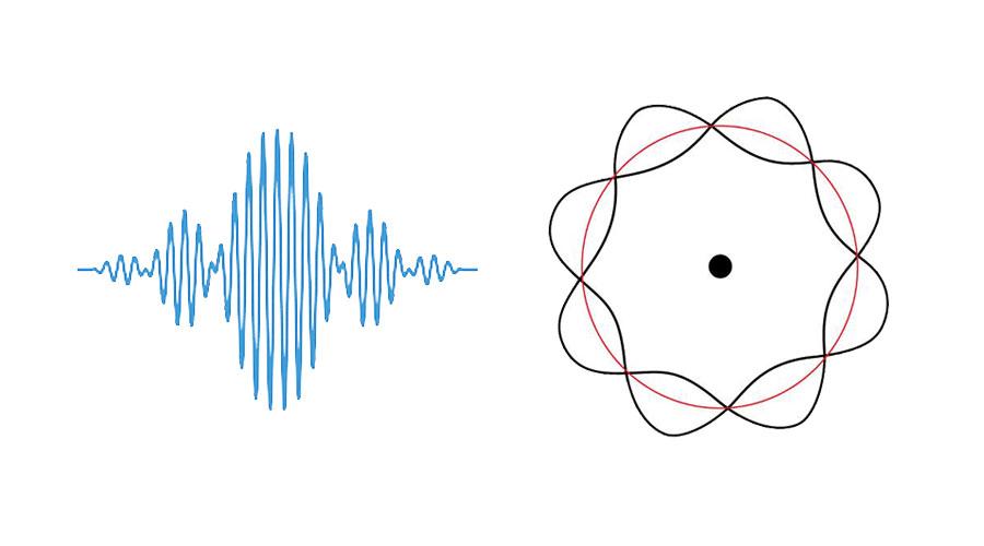 Quantum Manifestation Code guide