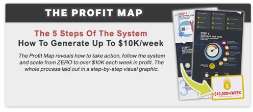 Kibo code quantum The Profit Map