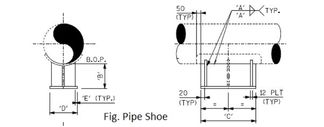 Pipe Support Library Preparation for Smart 3D