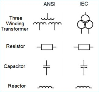 Schematic Symbol Creation with P&ID examples