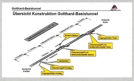 Los 554 Bodio, NEAT Gotthard-Basistunnel