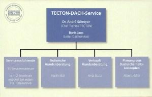 Organisation Dach-Service
