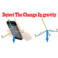 What is a Gravity Sensor , Its Working And Usage