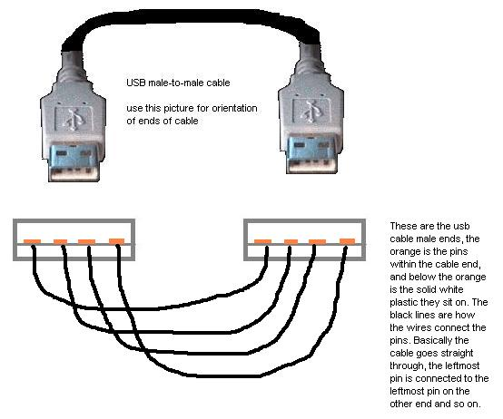 Diagram Further To Usb Wire 9 Free Image, Diagram, Free