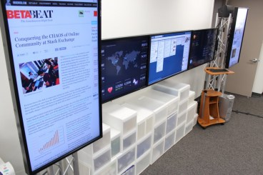 wall full of monitors, showing trello and other realtime analytics in a software office.
