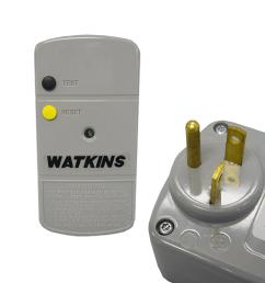watkins gfci 20 amp  [ 1000 x 1000 Pixel ]