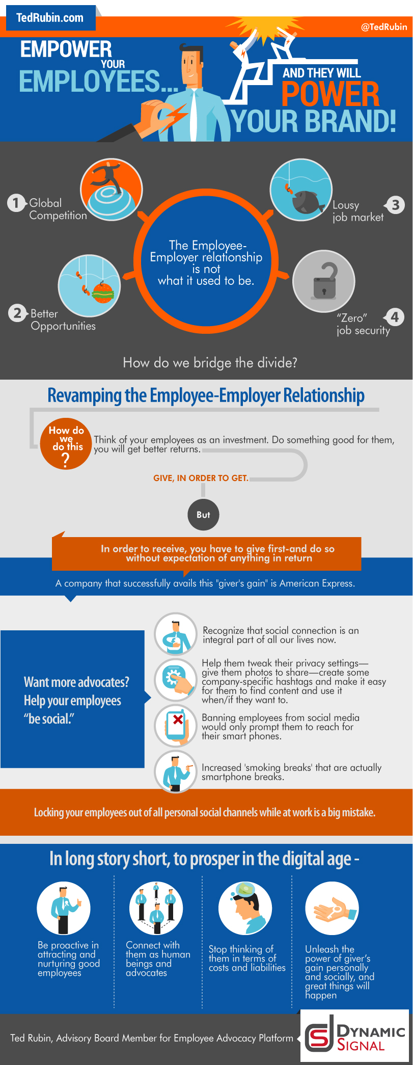 Empower-Your-Employees_d05- (1)
