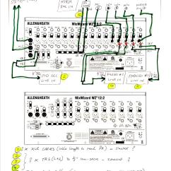 Pa Setup Diagram Kicker L7 Wiring 4 Ohm Audio Mixer Free Engine Image For
