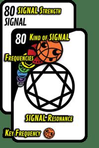 min-Anatomy of Signal