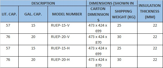 detailed spec RUEP Series Water Heaters