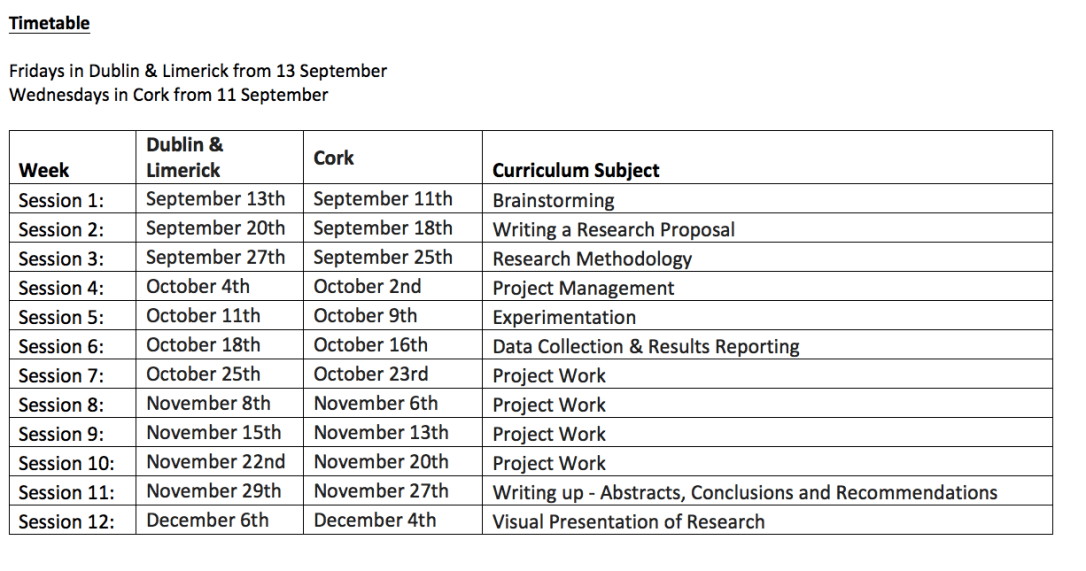 Project Squad Dates 2019