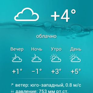 Яндекс Време