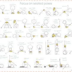 Chair Yoga Sequences Padded Shower Iyengar Teenytinyom