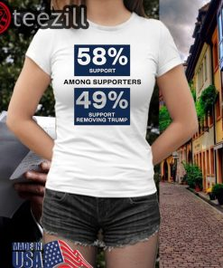 Impeach And Remove TShirt 49 Percent Supports Removing Trump Tee