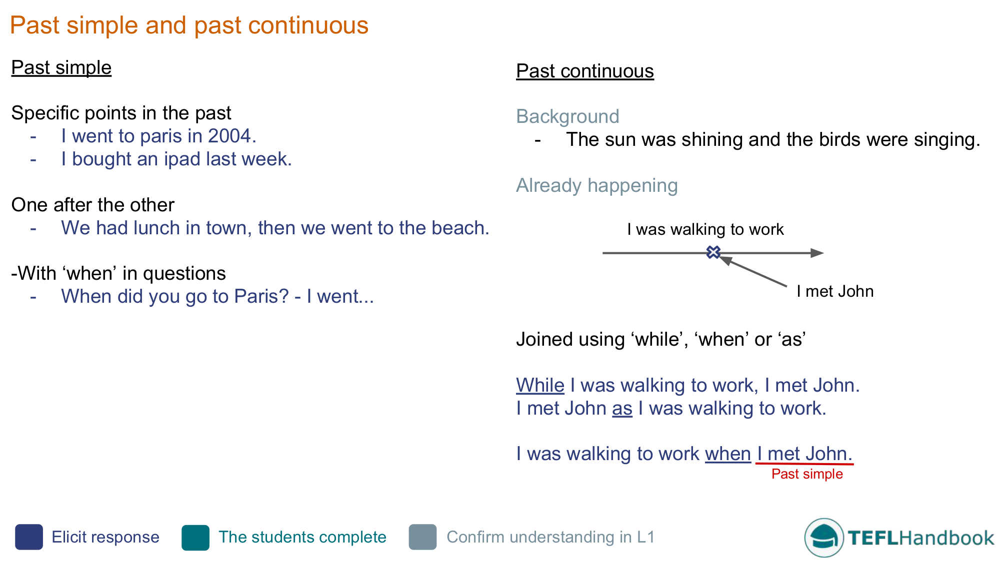 Past Simple And Past Continuous Efl