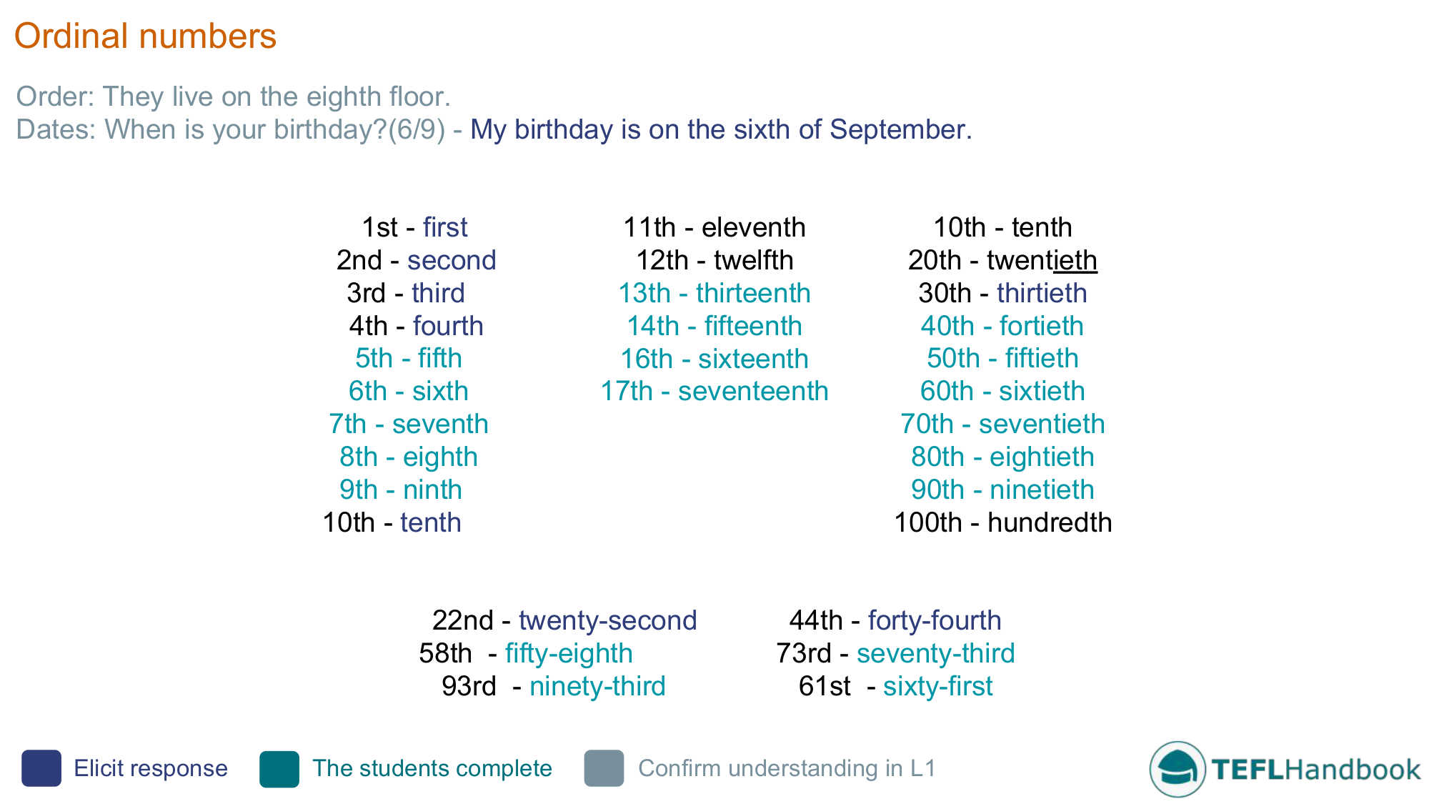 Ordinal Numbers Efl