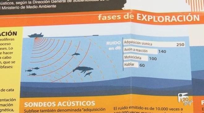 25/10 Prospeccions petrolíferes que amenaçen la nostra riquesa marina.