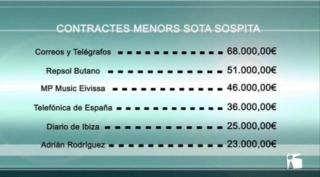 24/04 Sant Antoni contracta 40 expedients a dit que superaven el màxim legal