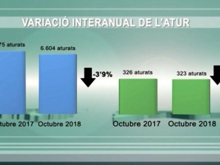 06/11 L'atur baixa a Eivissa un 3,9%