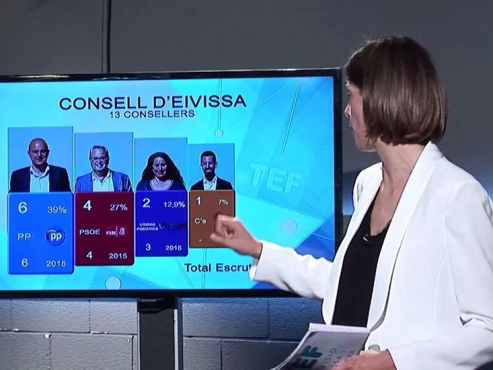 26/05 Programa especial Nit Electoral 2019