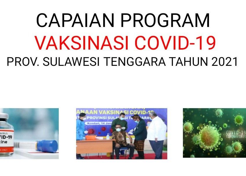 Capaian program vaksinasi Covid-19 Sultra tahun 2021