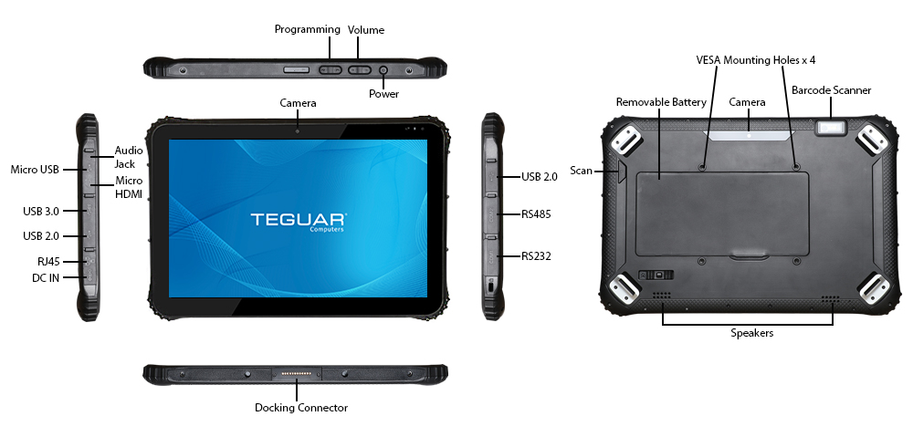 Rugged tablet inputs and outputs labeled