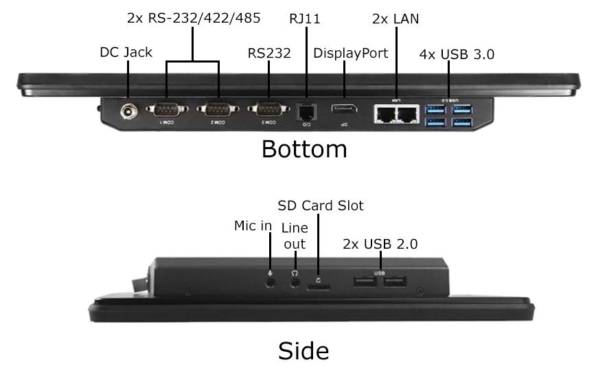 TP-3485-12 IOs