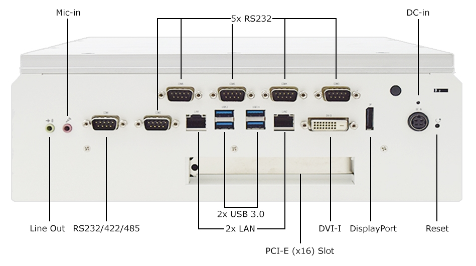 Medical Box PC with PCIe IOs