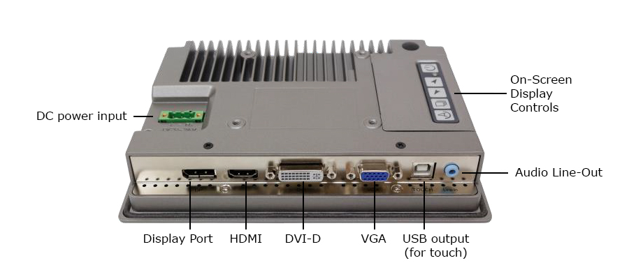 Back panel of TD-45-07 including inputs and outputs