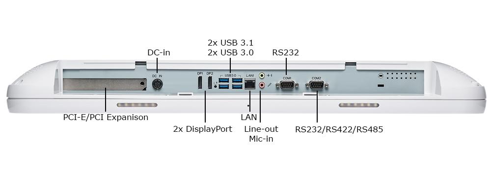 Standard IOs TM-5010-24