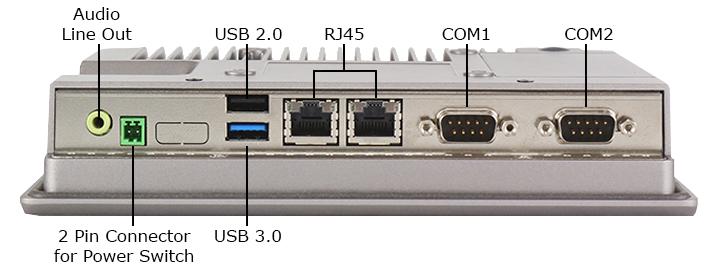 7-inch Computer IOs