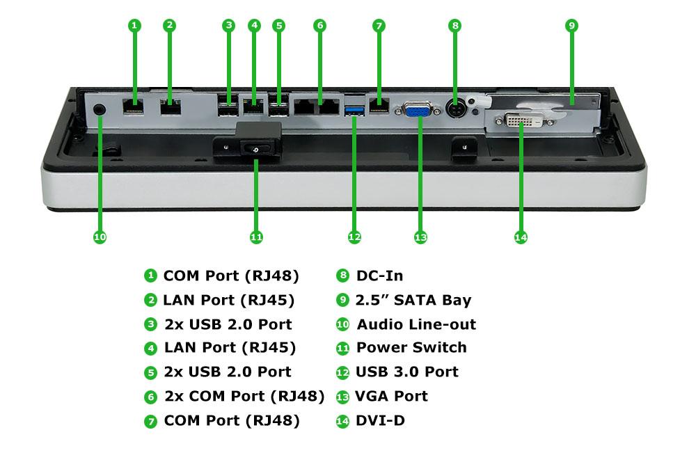TP-4040-19R panel pc IO ports