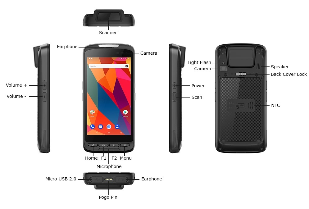 Handheld Rugged Smartphone inputs/outputs