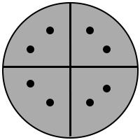 8 position A code IO