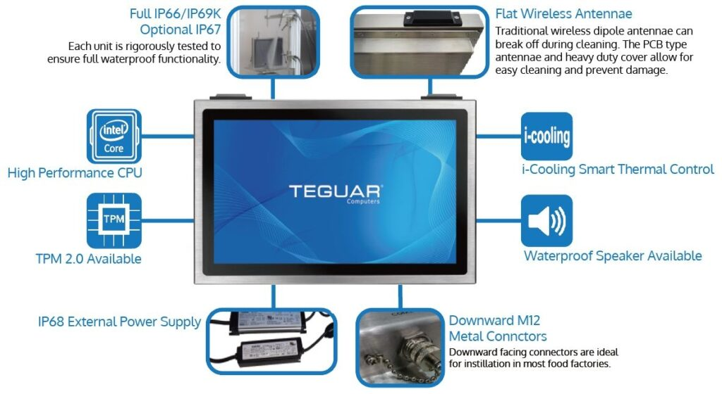 Features of the Teguar TS-5010-24